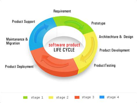 Quality of work life thesis pdf